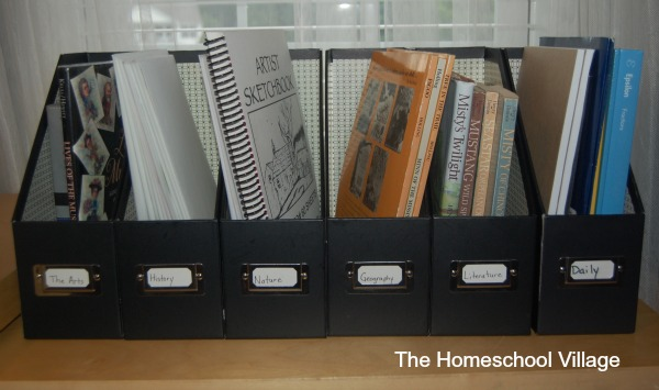 Organizing for Independent Learning using Magazine Holders